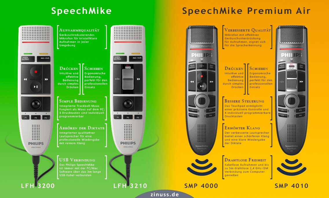 Philips SpeechMike und SpeechMike Premium Air