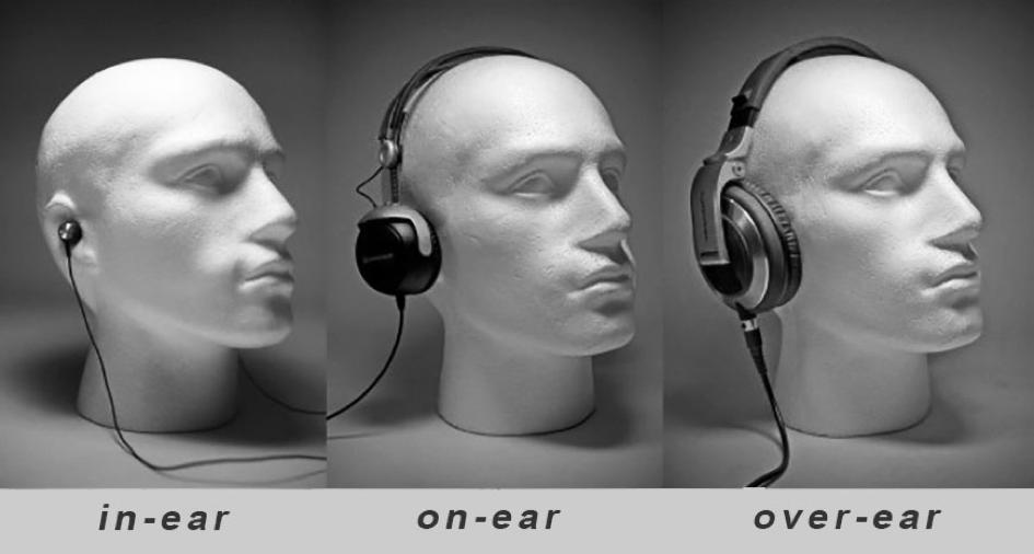 Headset Tragestil